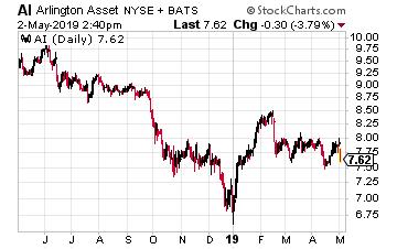 Arlington Asset Investment