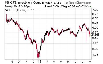 FSK Chart